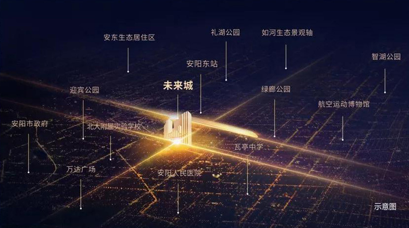 安阳恒大未来城城市展厅开放
