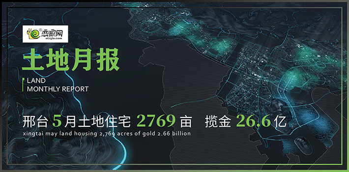 土地月报| 邢台5月土地住宅 2769亩,揽金26.6亿