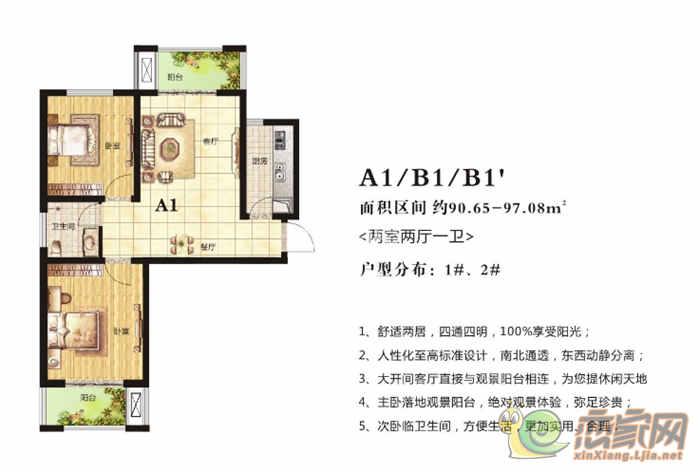 高晟·福润城1#、2#·A1/B1/B1`户型图