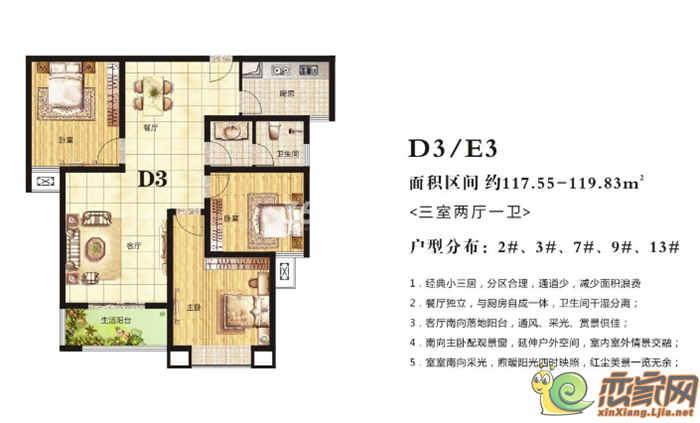 高晟·福润城2#、3#、7#、9#、13#·D3/E3户型图