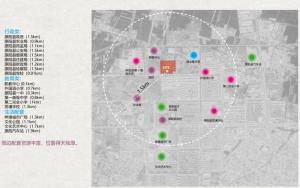 原阳建业城区位图